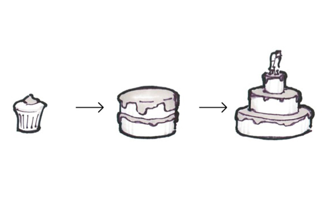 minimum viable cake
